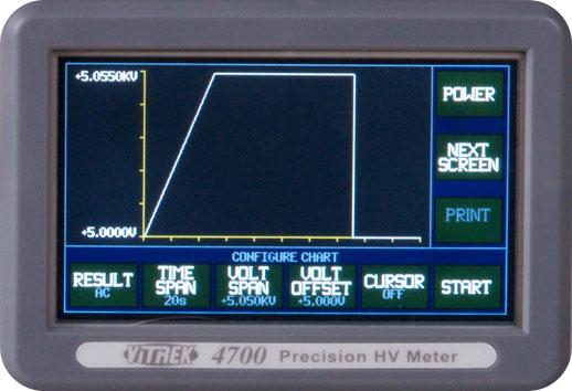 yüksek gerilim delinme test doğrulama cihazı