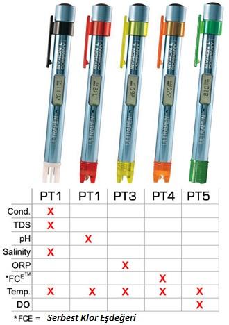 su-iletkenlik-ph-klor-orp-olcum-kalemi