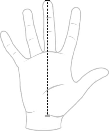 elektrikçi eldiveni ölçüsü alma