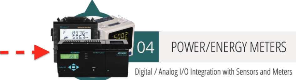 solar-pv-ruzgar-elektrik-uretimi-izleme-raporlama